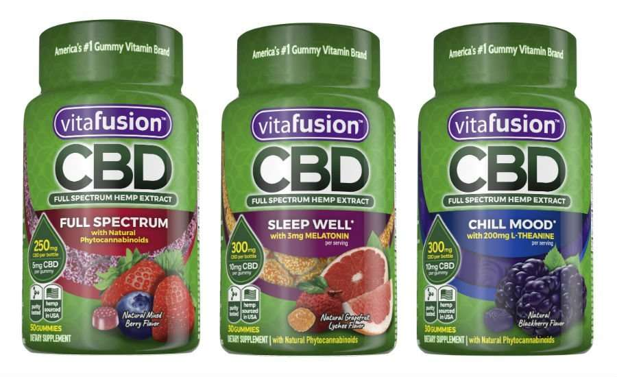 WHAT TO EXPECT FROM CBD GUMMIES BENEFITS?